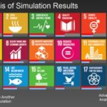 Integrated Sustainable Development Goals planning model (iSDG)